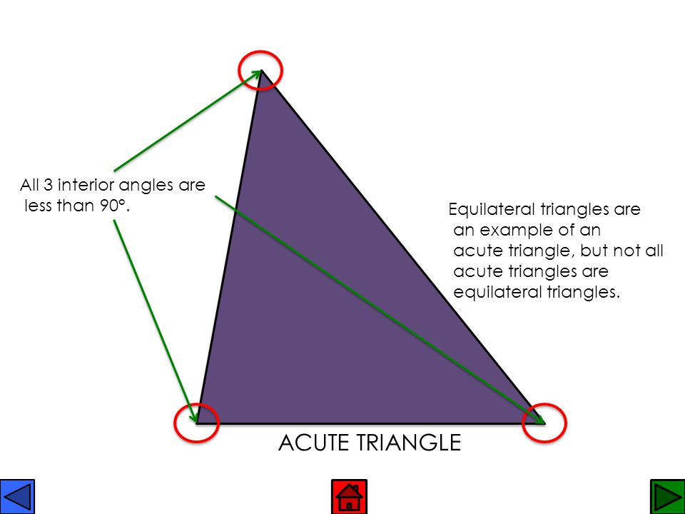 RIGHT TRIANGLE One angle, opposite the longest side, measures 90°. It is signified by the ☐ symbol.