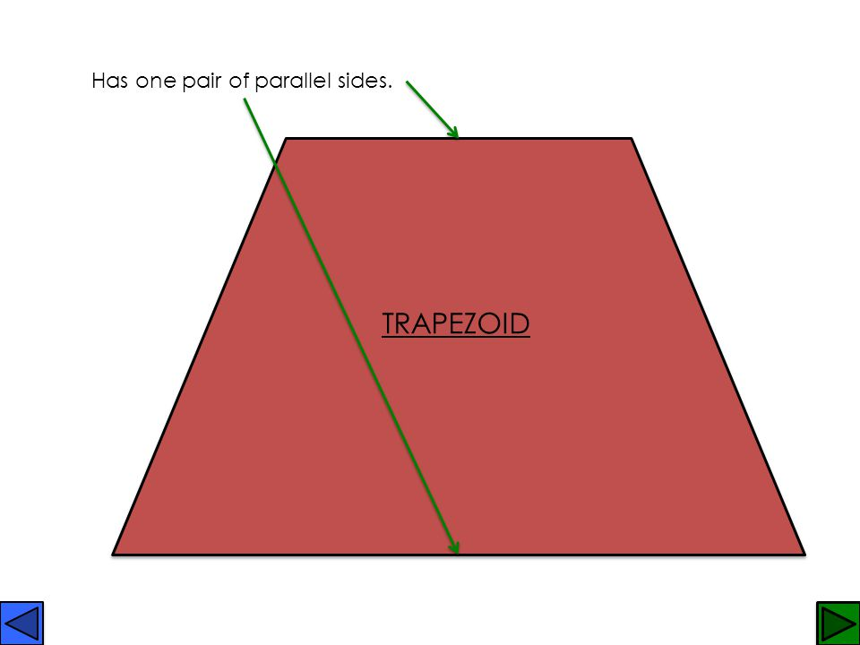 PARALLELOGRAM Opposite sides are equal and parallel. Opposite angles are equal.