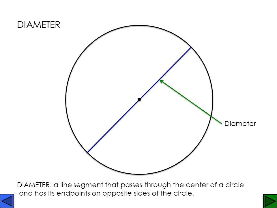 CENTER Center CENTER: the middle of a circle.