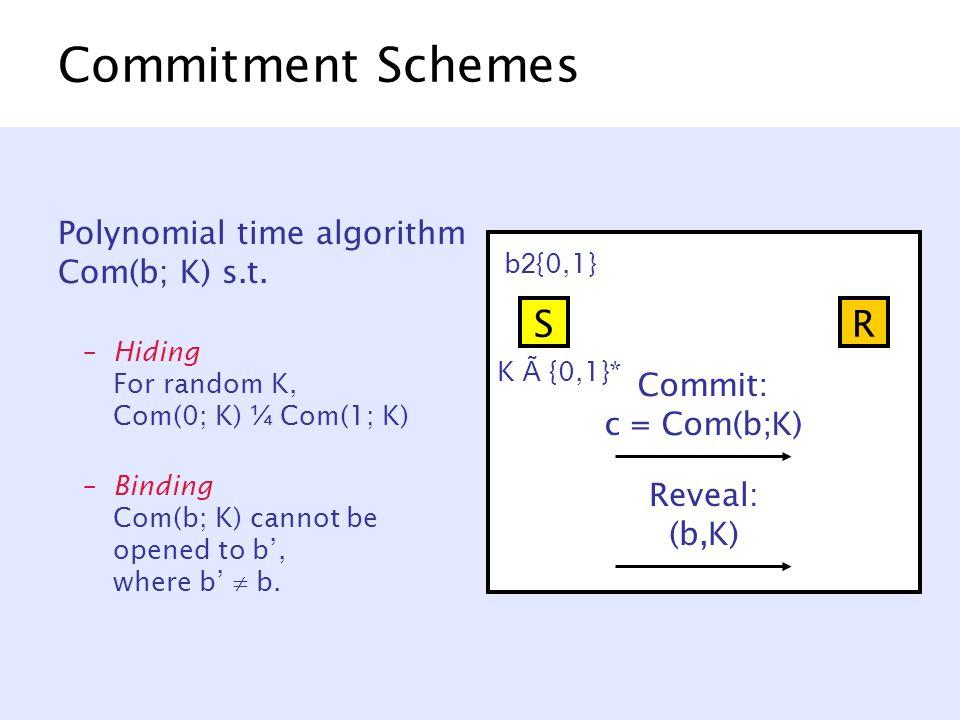 Commitment Schemes Polynomial time algorithm Com(b; K) s.t.