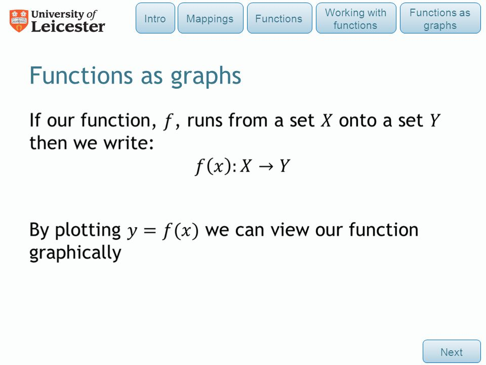 Functions as graphs Next Functions Mappings Functions as graphs Working with functions Intro