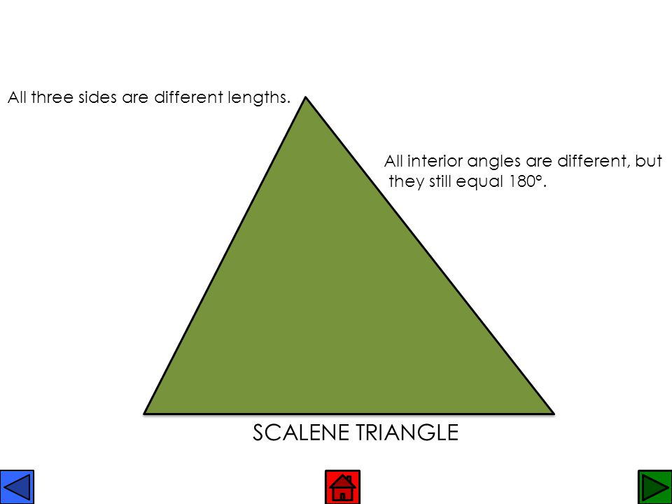 ISOSCELES TRIANGLE Two sides are equal. The angles opposite of the equal sides are also equal. REMEMBER: the sum of the interior angles will always eq
