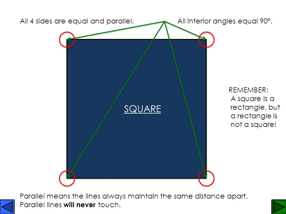 AREA of a QUADRILATERAL is calculated by multiplying the Length (or Base) by the Width (or Height). AREA = square units it takes to fill a shape 3 inc