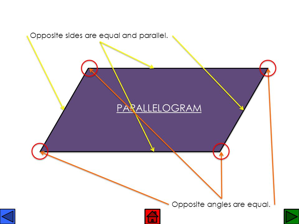 RHOMBUS, or DIAMOND A special type of PARALLOGRAM.All 4 sides are equal and parallel. Interior angles equal 90°.