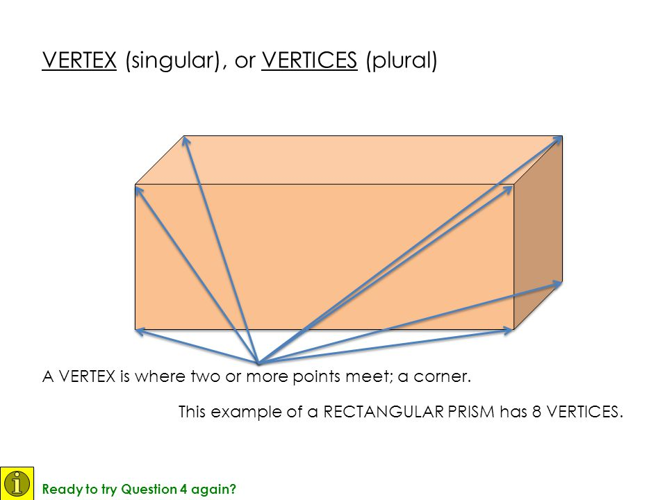 VERTEX (singular), or VERTICES (plural) A VERTEX is where two or more points meet; a corner. This example of a RECTANGULAR PRISM has 8 VERTICES. Once