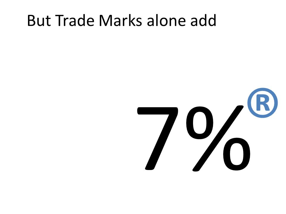 But Trade Marks alone add ® 7%