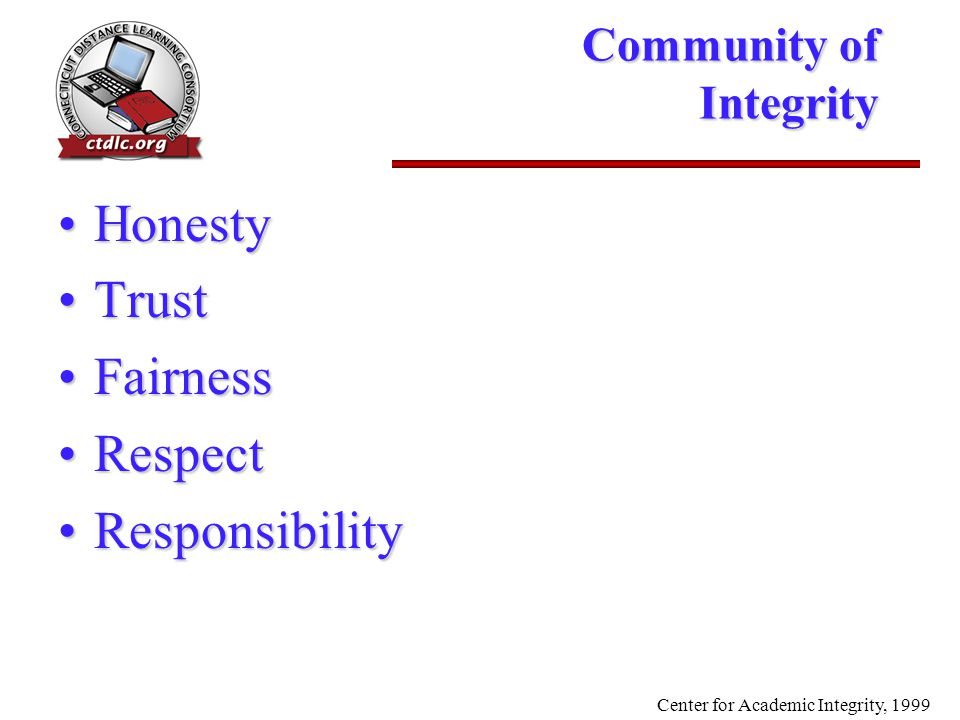 Community of Integrity HonestyHonesty TrustTrust FairnessFairness RespectRespect ResponsibilityResponsibility Center for Academic Integrity, 1999