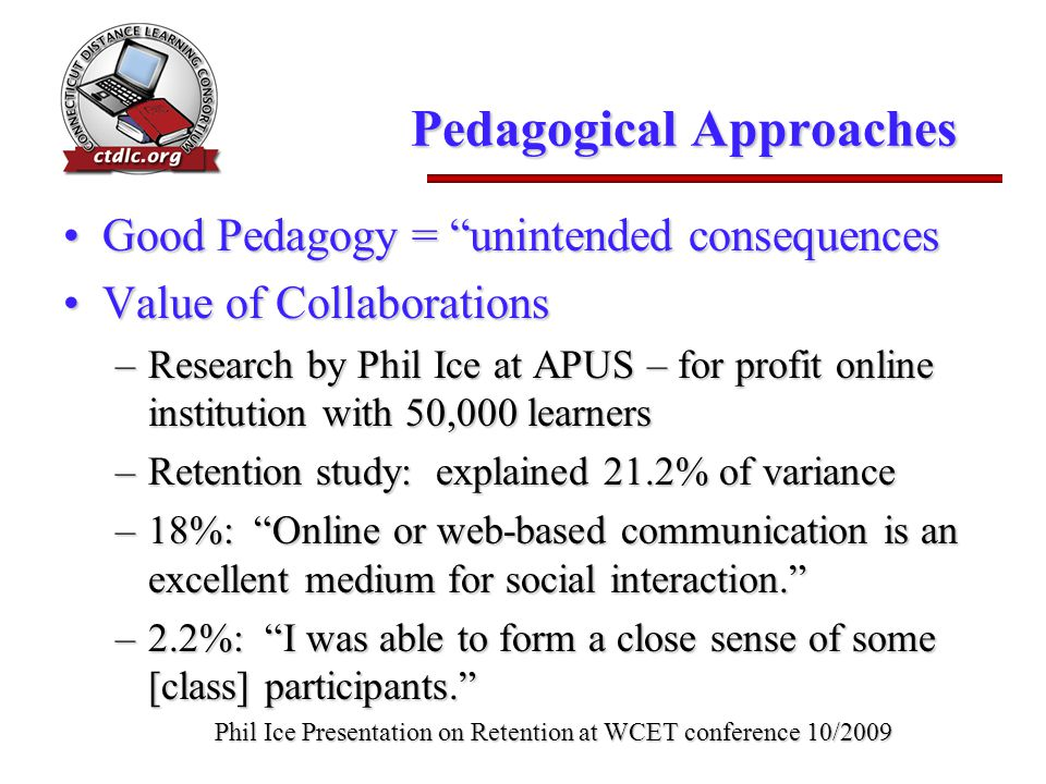 Pedagogical Approaches Good Pedagogy = unintended consequencesGood Pedagogy = unintended consequences Value of CollaborationsValue of Collaborations –Research by Phil Ice at APUS – for profit online institution with 50,000 learners –Retention study: explained 21.2% of variance –18%: Online or web-based communication is an excellent medium for social interaction. –2.2%: I was able to form a close sense of some [class] participants. Phil Ice Presentation on Retention at WCET conference 10/2009