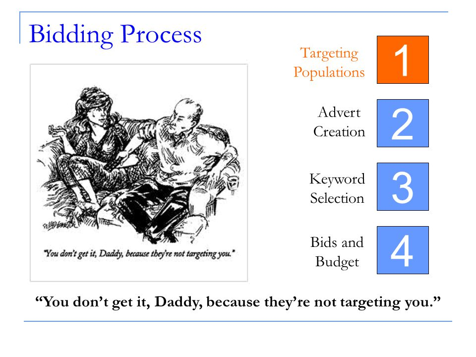 Bidding Process 4 Targeting Populations Advert Creation Keyword Selection Bids and Budget You don't get it, Daddy, because they're not targeting you.