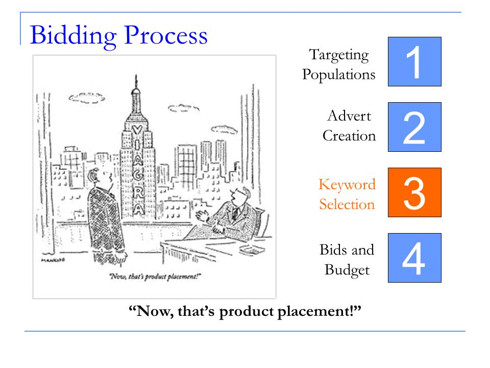 """Bidding Process 4 Targeting Populations Advert Creation Keyword Selection Bids and Budget """"Now, that's product placement!"""" 3 2 1"""