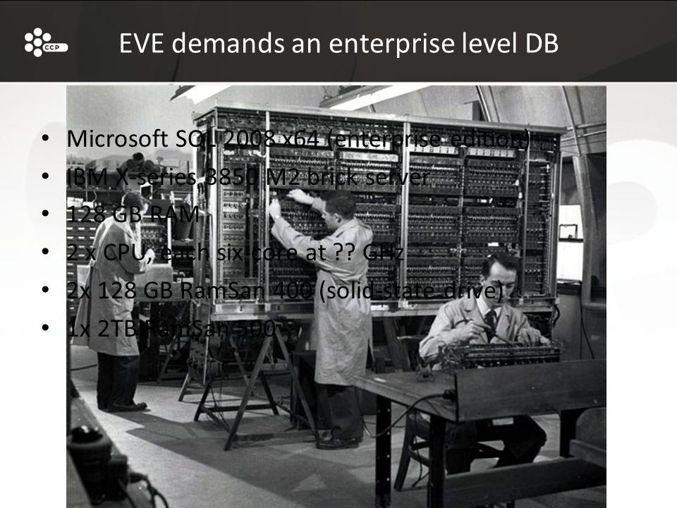 EVE demands an enterprise level DB Microsoft SQL 2008 x64 (enterprise edition) IBM X-series 3850 M2 brick server 128 GB RAM 2 x CPU, each six-core at .