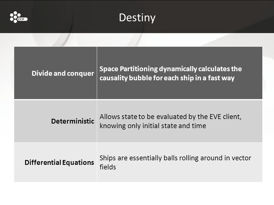 Destiny Divide and conquer Space Partitioning dynamically calculates the causality bubble for each ship in a fast way Deterministic Allows state to be evaluated by the EVE client, knowing only initial state and time Differential Equations Ships are essentially balls rolling around in vector fields