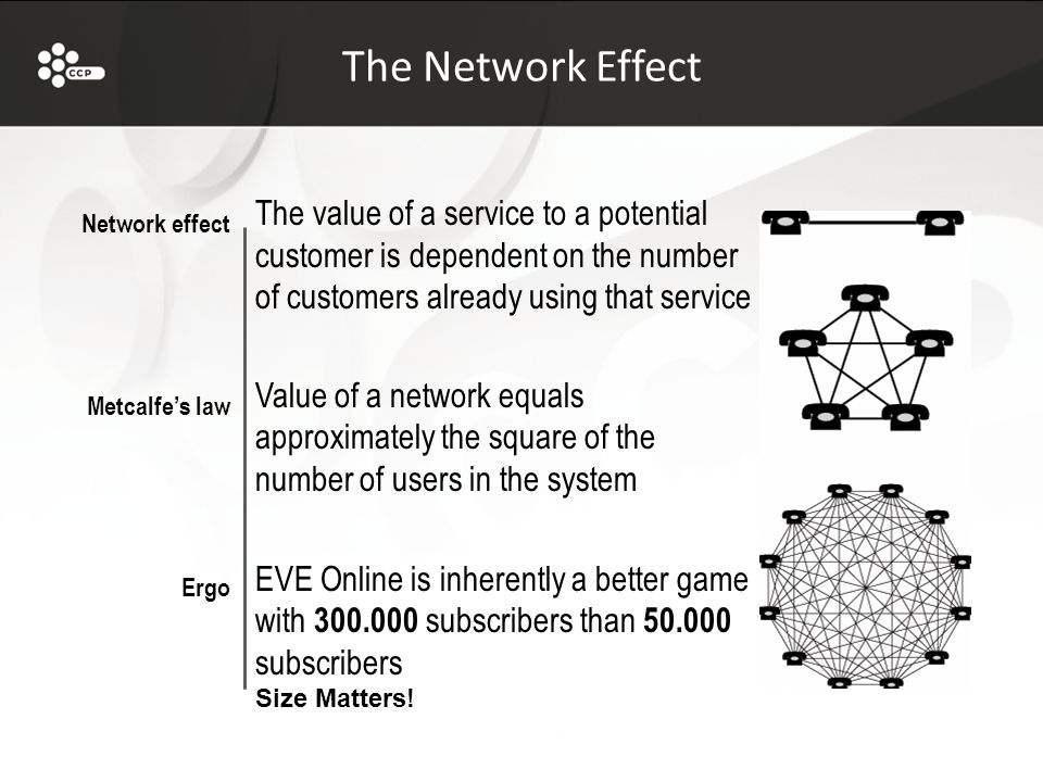 The Network Effect The value of a service to a potential customer is dependent on the number of customers already using that service Value of a network equals approximately the square of the number of users in the system EVE Online is inherently a better game with 300.000 subscribers than 50.000 subscribers Size Matters.