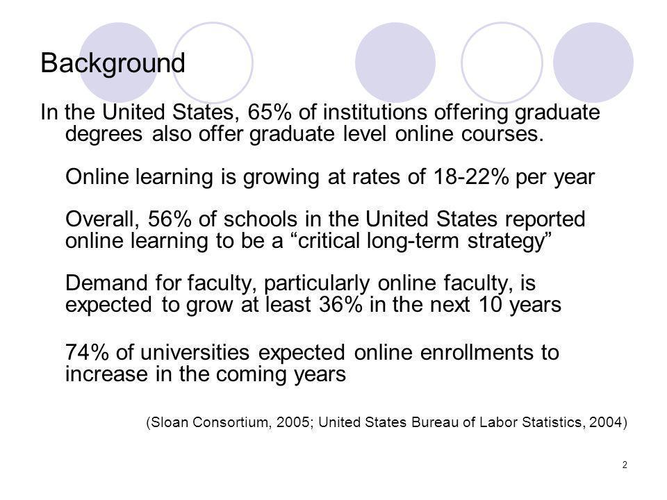 13 Why Do Faculty Teach Online.