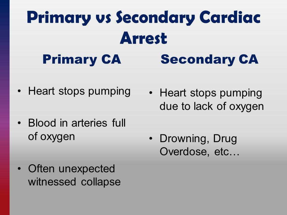 Primary vs Secondary Cardiac Arrest Heart stops pumping Blood in arteries full of oxygen Often unexpected witnessed collapse Secondary CA Heart stops