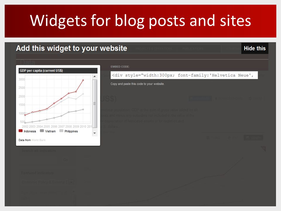 Widgets for blog posts and sites
