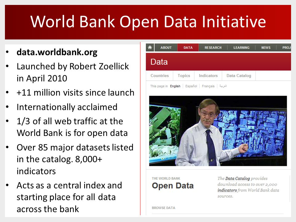New data.worldbank.org
