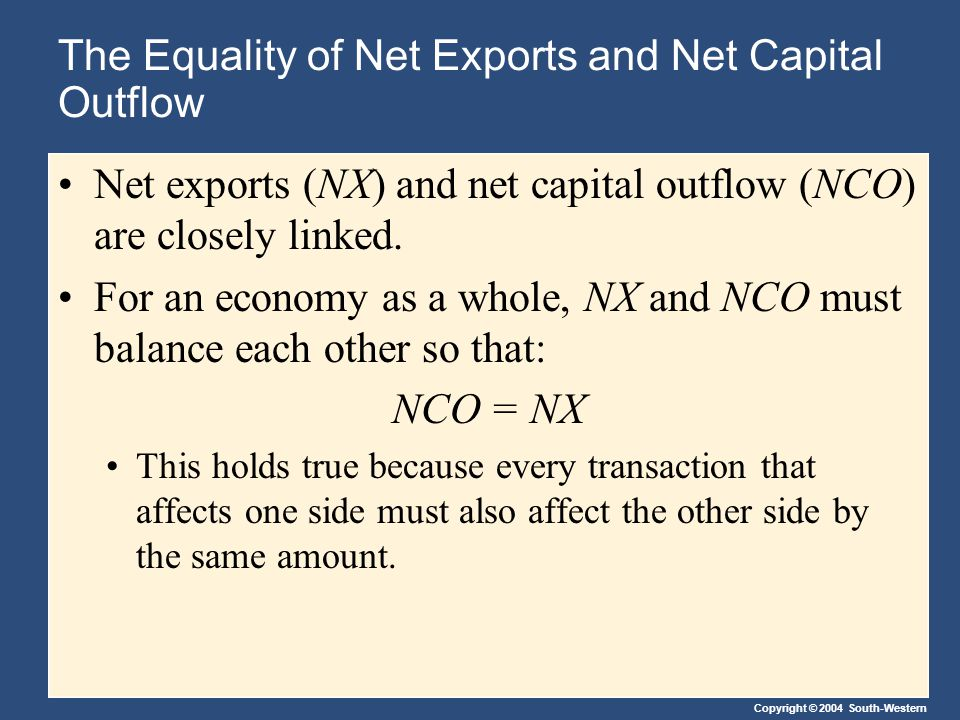 Copyright © 2004 South-Western The Equality of Net Exports and Net Capital Outflow Net exports (NX) and net capital outflow (NCO) are closely linked.