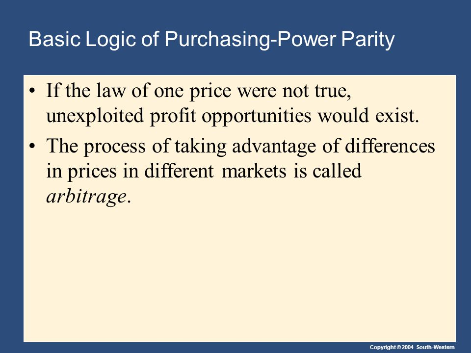 Copyright © 2004 South-Western Basic Logic of Purchasing-Power Parity If the law of one price were not true, unexploited profit opportunities would exist.