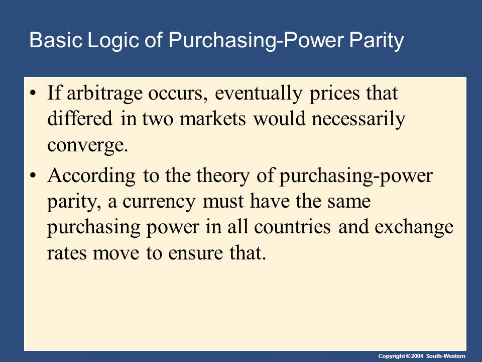 Copyright © 2004 South-Western Basic Logic of Purchasing-Power Parity If arbitrage occurs, eventually prices that differed in two markets would necessarily converge.