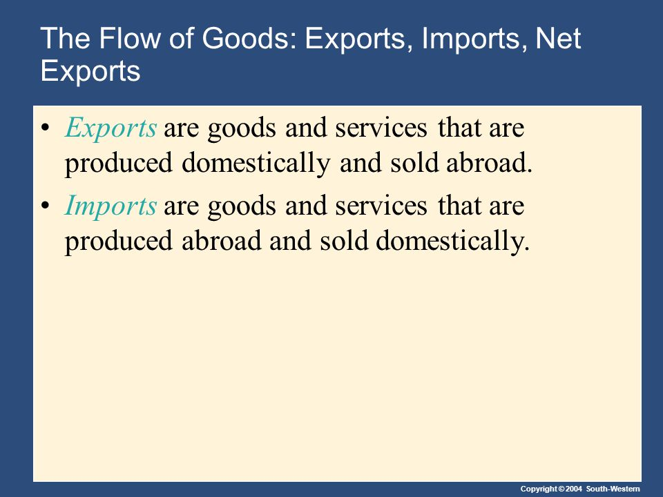 Copyright © 2004 South-Western The Flow of Goods: Exports, Imports, Net Exports Net exports (NX) are the value of a nation's exports minus the value of its imports.