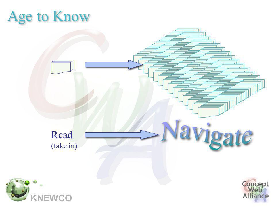 KNEWCO Read (take in) Age to Know