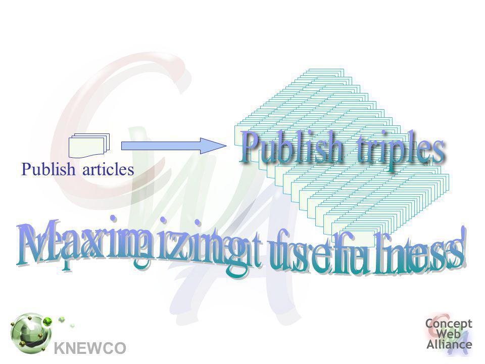 KNEWCO Publish articles