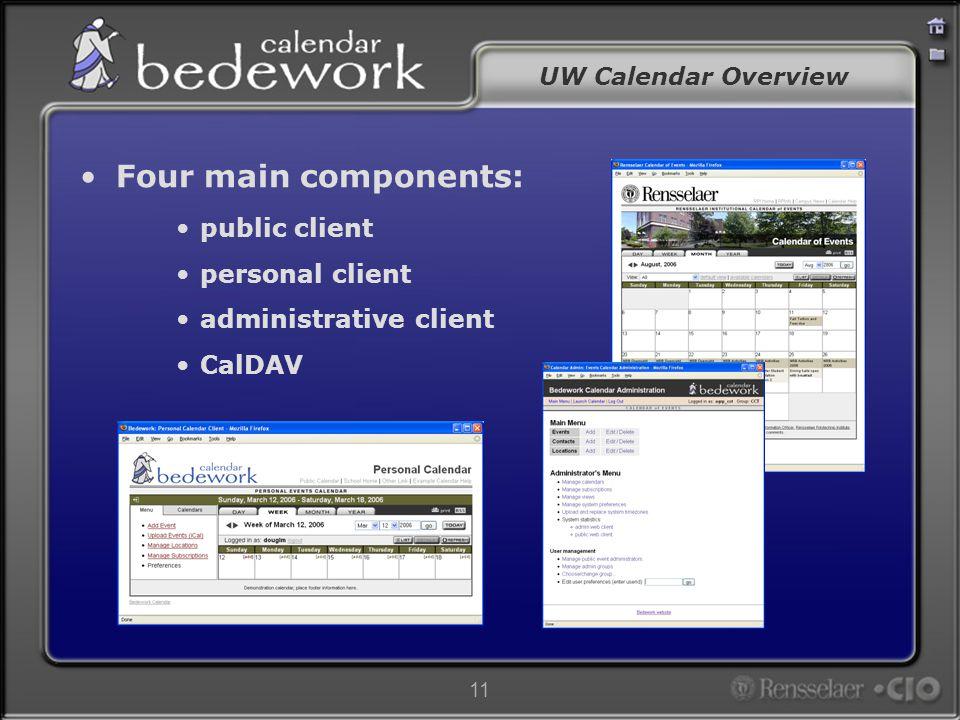 11 UW Calendar Overview Four main components: public client personal client administrative client CalDAV