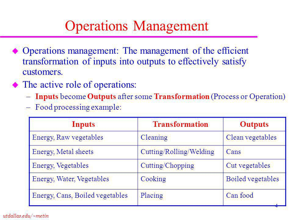 utdallas.edu/~metin 4 Operations Management u Operations management: The management of the efficient transformation of inputs into outputs to effectively satisfy customers.