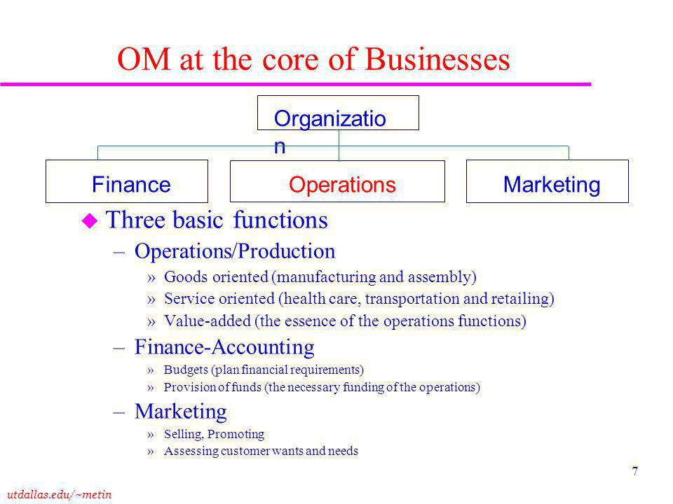 utdallas.edu/~metin 7 OM at the core of Businesses u Three basic functions –Operations/Production »Goods oriented (manufacturing and assembly) »Service oriented (health care, transportation and retailing) »Value-added (the essence of the operations functions) –Finance-Accounting »Budgets (plan financial requirements) »Provision of funds (the necessary funding of the operations) –Marketing »Selling, Promoting »Assessing customer wants and needs Organizatio n Finance Operations Marketing