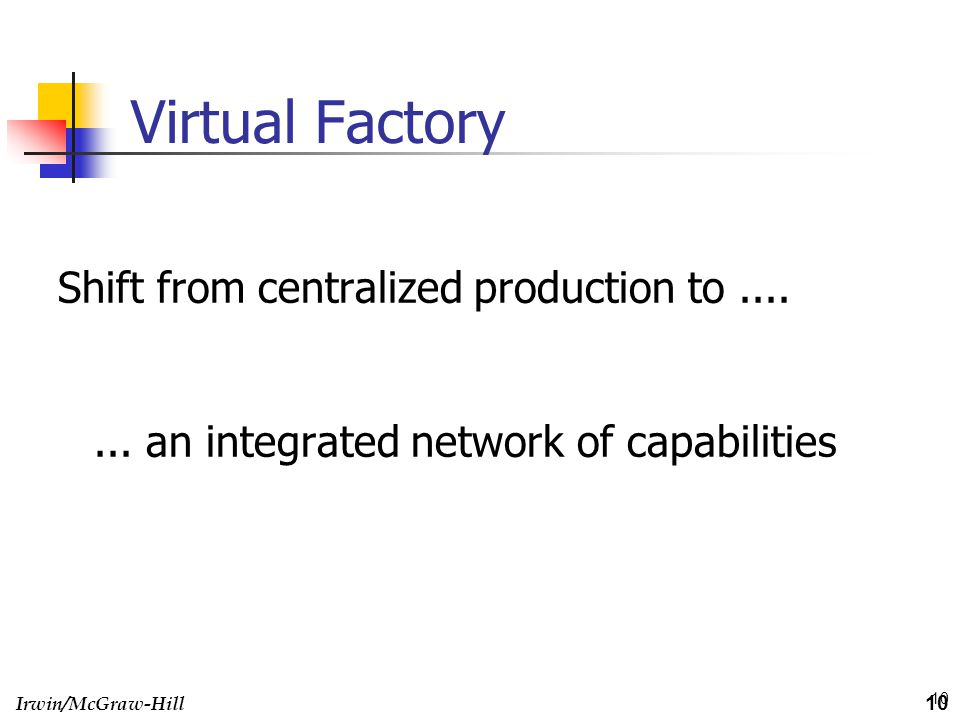 Irwin/McGraw-Hill 10 Virtual Factory Shift from centralized production to....... an integrated network of capabilities 10