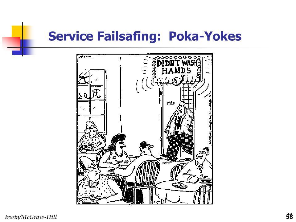 Irwin/McGraw-Hill 29 Service Failsafing: Poka-Yokes 58