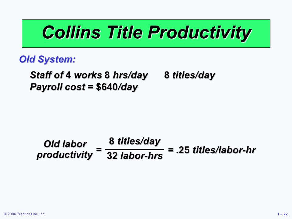 © 2006 Prentice Hall, Inc.1 – 22 Collins Title Productivity Staff of 4 works 8 hrs/day 8 titles/day Payroll cost = $640/day Old System: 8 titles/day 32 labor-hrs = Old labor productivity =.25 titles/labor-hr