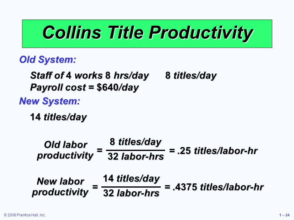© 2006 Prentice Hall, Inc.1 – 24 Collins Title Productivity Staff of 4 works 8 hrs/day 8 titles/day Payroll cost = $640/day Old System: 14 titles/day New System: 8 titles/day 32 labor-hrs = Old labor productivity =.25 titles/labor-hr 14 titles/day 32 labor-hrs = New labor productivity =.4375 titles/labor-hr