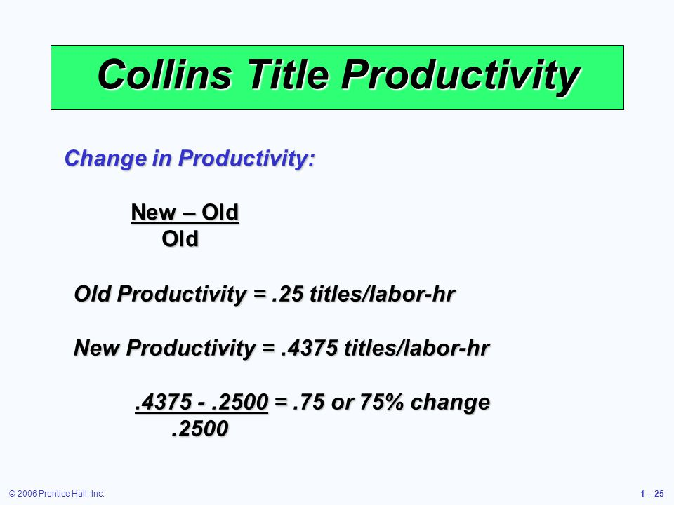 © 2006 Prentice Hall, Inc.1 – 25 Collins Title Productivity Change in Productivity: New – Old Old Old Old Productivity =.25 titles/labor-hr New Productivity =.4375 titles/labor-hr =.75 or 75% change =.75 or 75% change