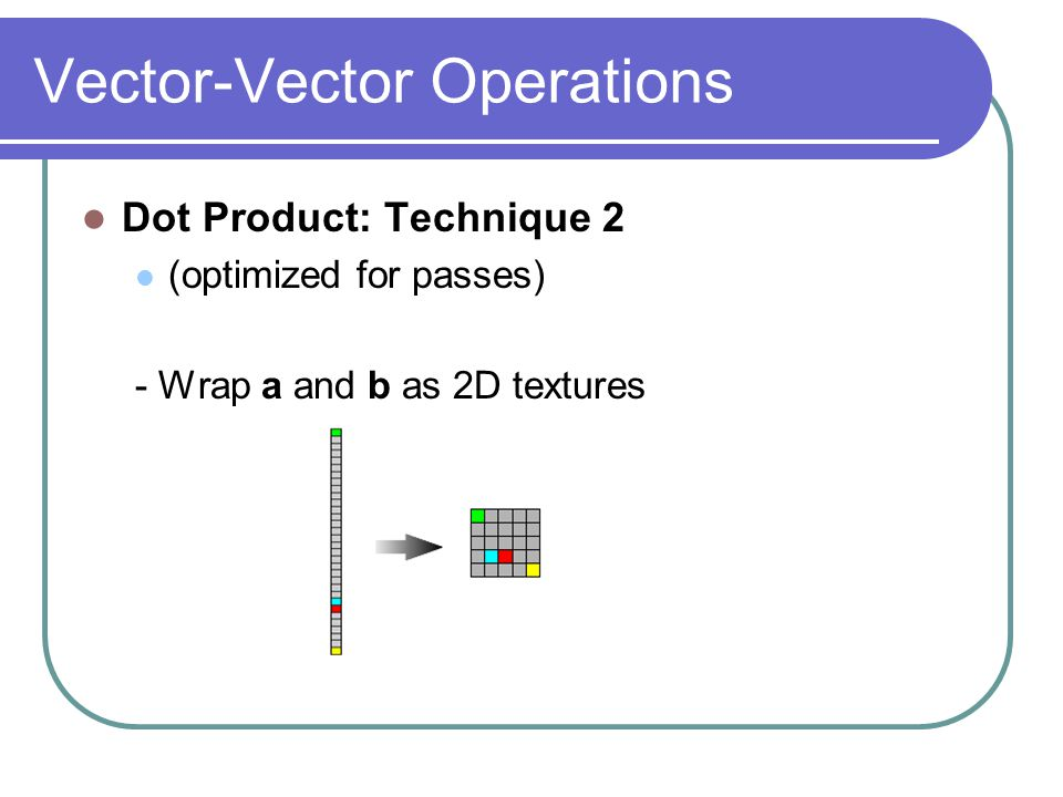 Vector-Vector Operations Dot Product: Technique 2 (optimized for passes) - Wrap a and b as 2D textures