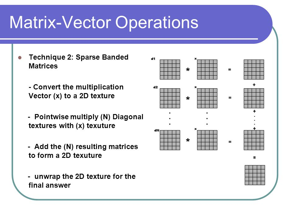 Matrix-Vector Operations Technique 2: Sparse Banded Matrices - Convert the multiplication Vector (x) to a 2D texture - Pointwise multiply (N) Diagonal