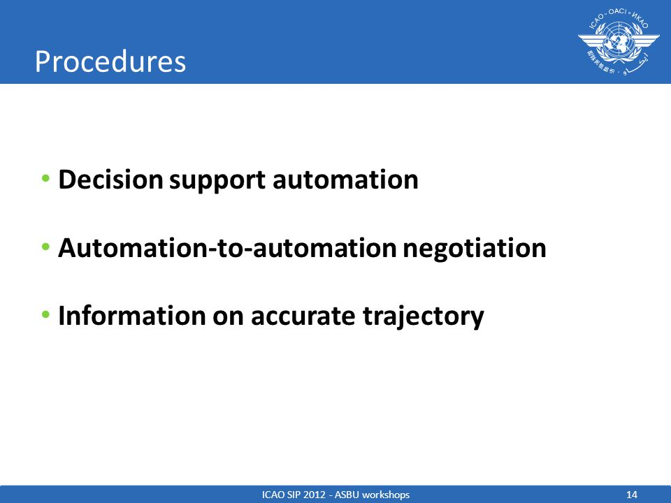 14 Decision support automation Automation-to-automation negotiation Information on accurate trajectory Procedures ICAO SIP 2012 - ASBU workshops