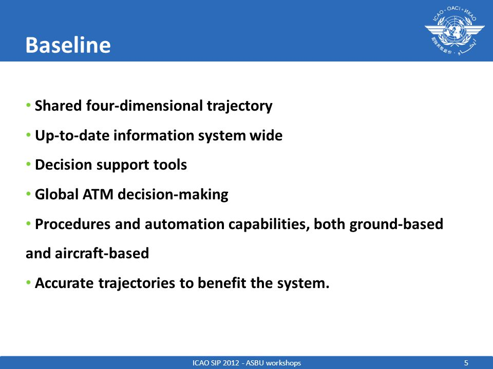 5 Baseline Shared four-dimensional trajectory Up-to-date information system wide Decision support tools Global ATM decision-making Procedures and automation capabilities, both ground-based and aircraft-based Accurate trajectories to benefit the system.