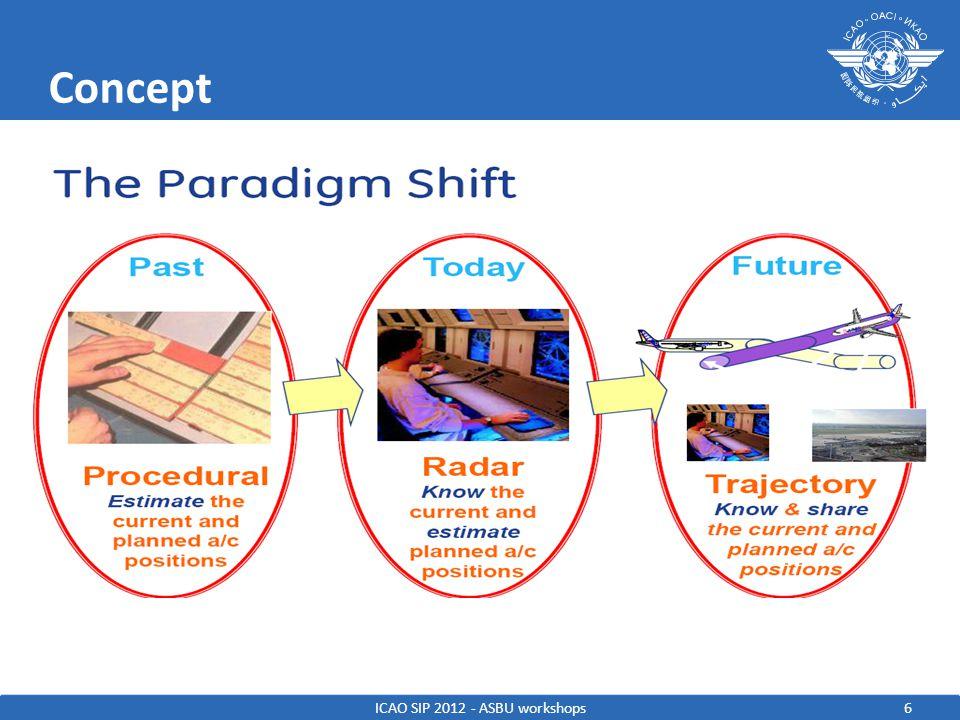 6 Concept ICAO SIP 2012 - ASBU workshops