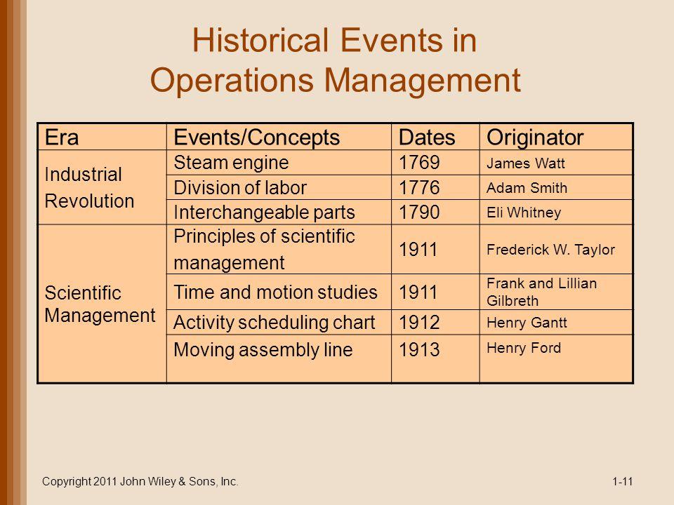 Historical Events in Operations Management EraEvents/ConceptsDatesOriginator Industrial Revolution Steam engine1769 James Watt Division of labor1776 A