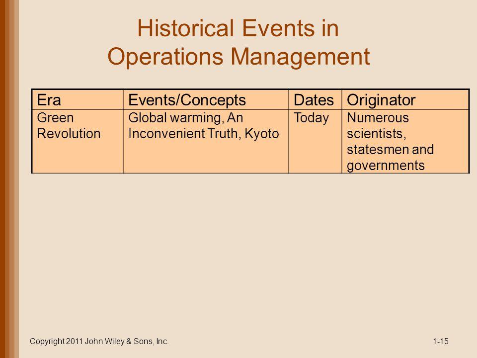 Historical Events in Operations Management EraEvents/ConceptsDatesOriginator Green Revolution Global warming, An Inconvenient Truth, Kyoto TodayNumero