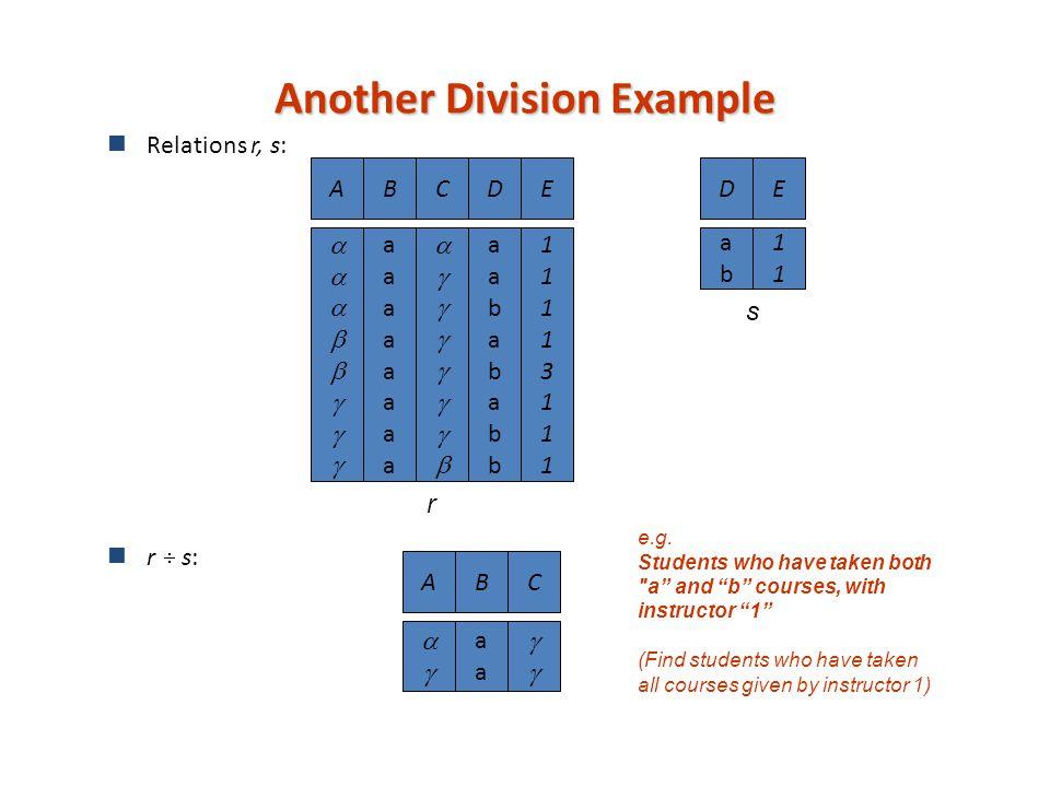 Another Division Example AB  aaaaaaaaaaaaaaaa CD  aabababbaabababb E 1111311111113111 nRelations r, s: nr  s:nr  s: D abab E 1111 AB  aaaa C  r s e.g.