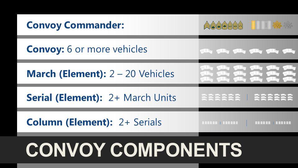 CONVOY COMPONENTS Convoy Commander: Convoy: 6 or more vehicles March (Element): 2 – 20 Vehicles Serial (Element): 2+ March Units Column (Element): 2+ Serials