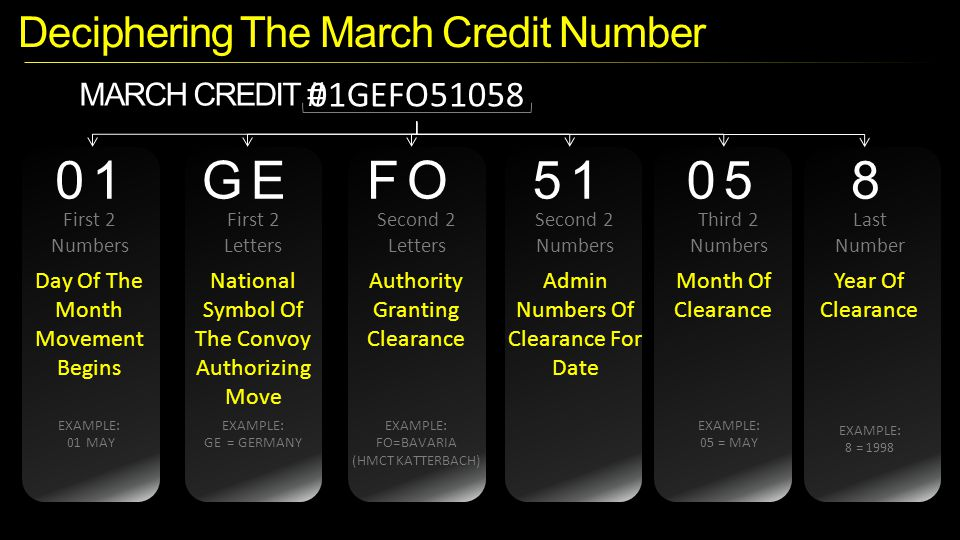 MARCH CREDIT # Deciphering The March Credit Number First 2 Numbers First 2 Letters Second 2 Letters Admin Numbers Of Clearance For Date Year Of Clearance 8 01GEFO51058 01GEFO5105 EXAMPLE: 05 = MAY EXAMPLE: FO=BAVARIA (HMCT KATTERBACH) Authority Granting Clearance National Symbol Of The Convoy Authorizing Move EXAMPLE: GE = GERMANY Day Of The Month Movement Begins EXAMPLE: 01 MAY Second 2 Numbers Third 2 Numbers Last Number Month Of Clearance EXAMPLE: 8 = 1998