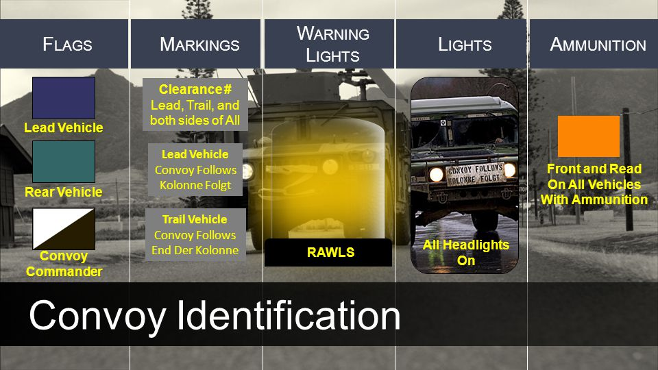F LAGS Convoy Identification M ARKINGS W ARNING L IGHTS L IGHTS A MMUNITION Lead Vehicle Rear Vehicle Convoy Commander Clearance # Lead, Trail, and both sides of All Lead Vehicle Convoy Follows Kolonne Folgt Trail Vehicle Convoy Follows End Der Kolonne Front and Read On All Vehicles With Ammunition All Headlights On RAWLS