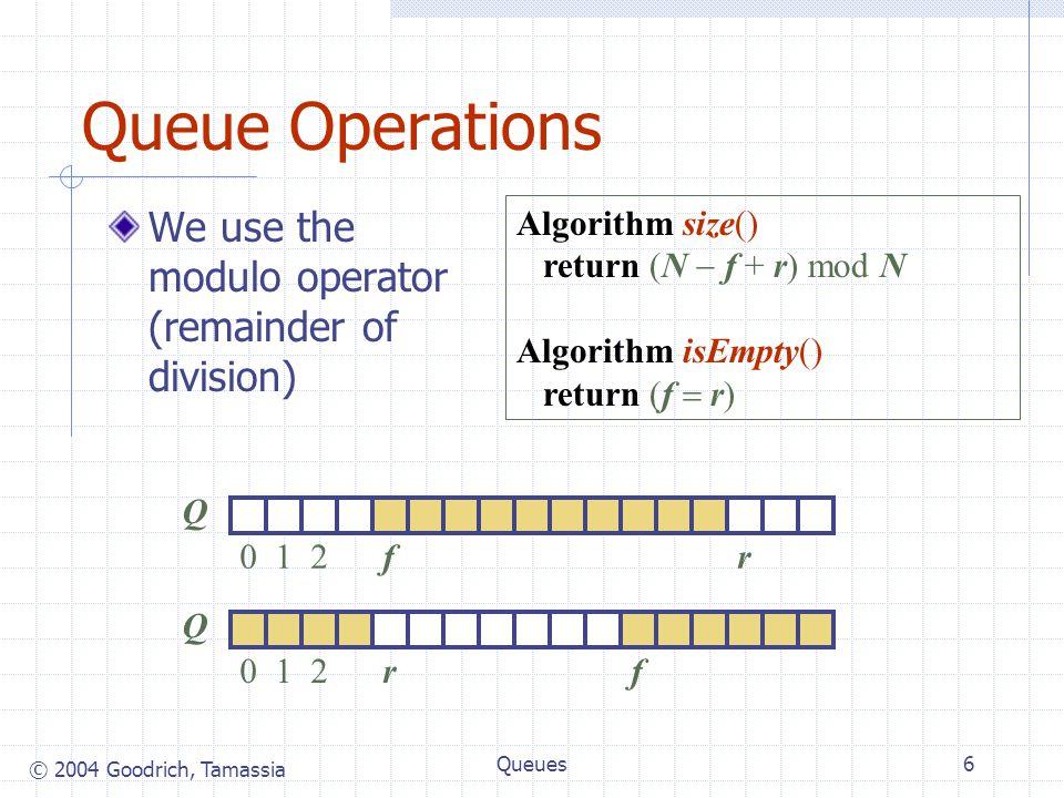 © 2004 Goodrich, Tamassia Queues6 Queue Operations We use the modulo operator (remainder of division) Algorithm size() return (N  f + r) mod N Algorithm isEmpty() return (f  r) Q 012rf Q 012fr