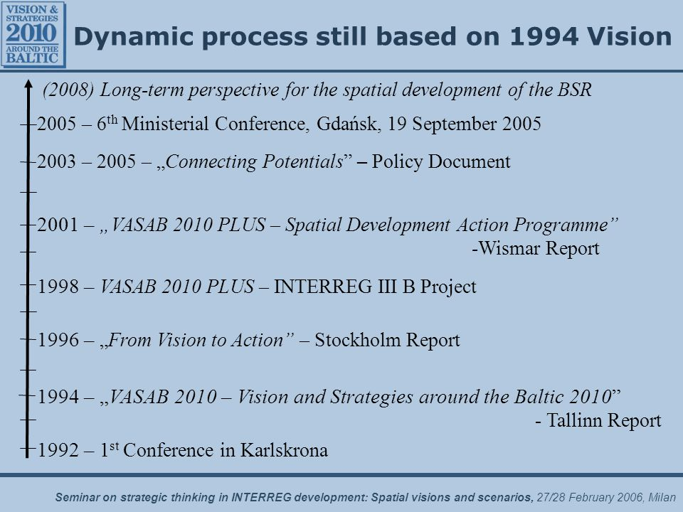 Seminar on strategic thinking in INTERREG development: Spatial visions and scenarios, 27/28 February 2006, Milan 1992 – 1 st Conference in Karlskrona