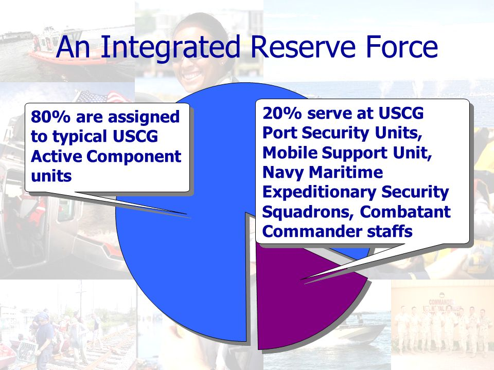 An Integrated Reserve Force 80% are assigned to typical USCG Active Component units 20% serve at USCG Port Security Units, Mobile Support Unit, Navy Maritime Expeditionary Security Squadrons, Combatant Commander staffs