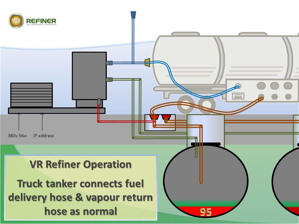 VR Refiner Operation Truck tanker connects fuel delivery hose & vapour return hose as normal 380v 5KwIP address